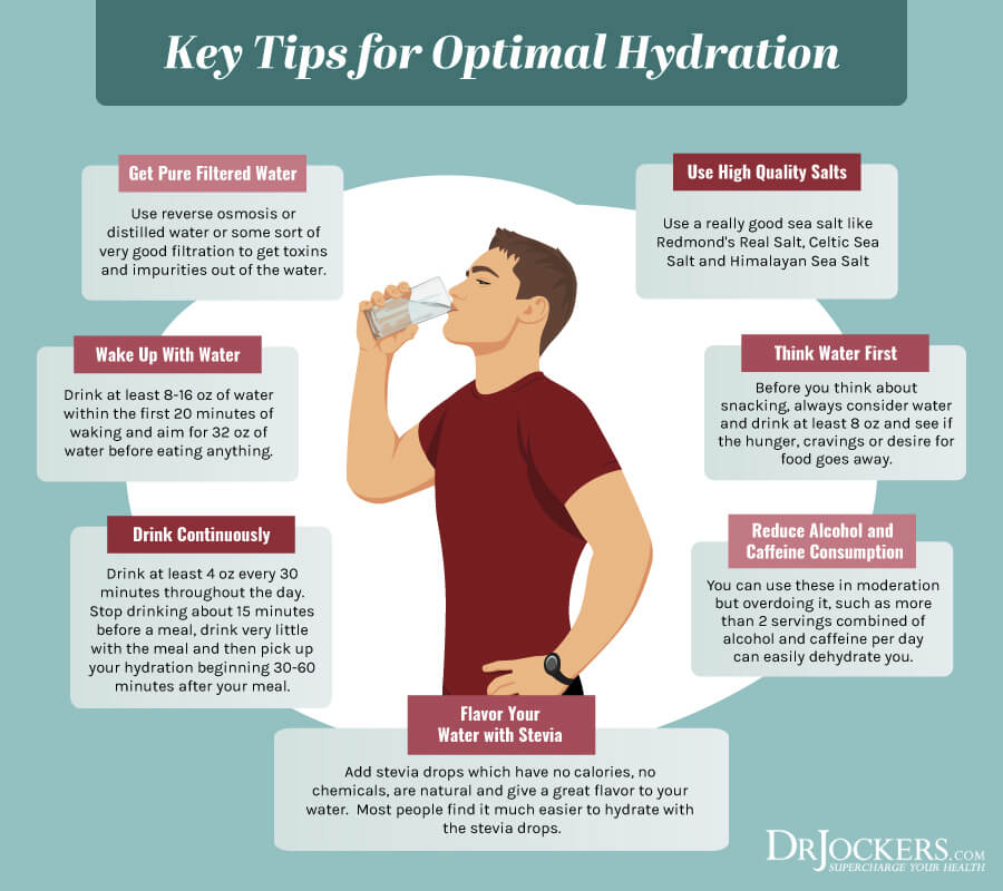 Dehydration, Can Dehydration Cause Asthma and Allergies?