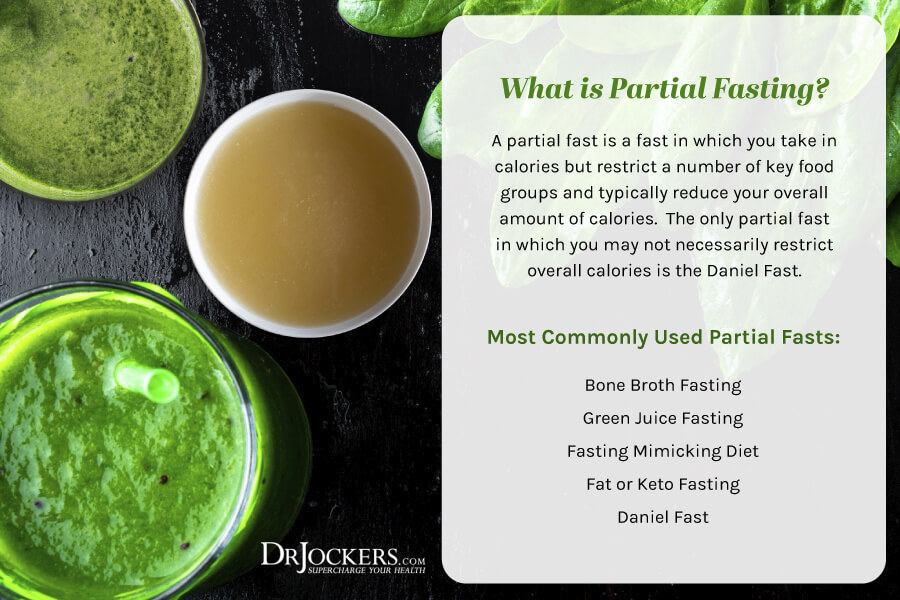 Partial Fasting, Partial Fasting:  Healing Benefits and Top 5 Ways To Do It