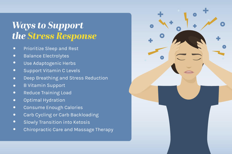 adrenal health, Adrenal Health and Keto: How to Support the Stress Response