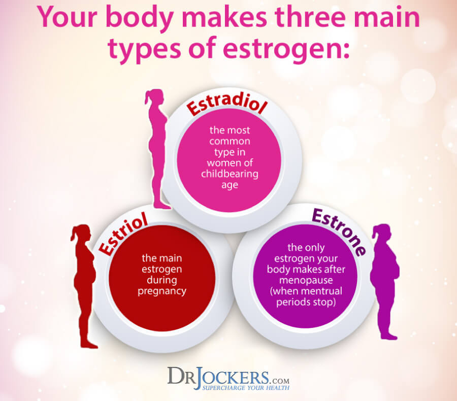 Estrogen, 12 Tips to Balance Estrogen Levels Naturally