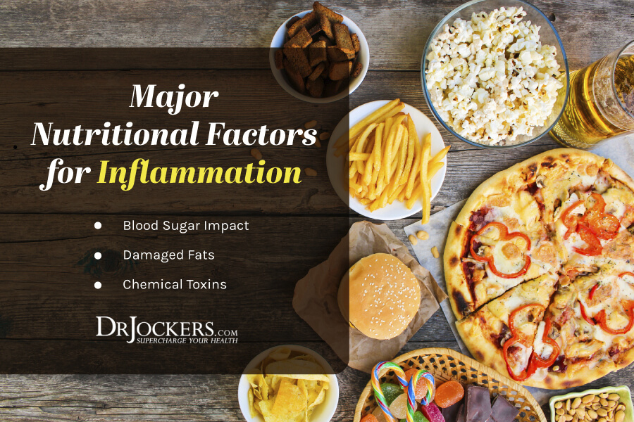 Inflammatory foods, Top 10 Most Inflammatory Foods to Avoid