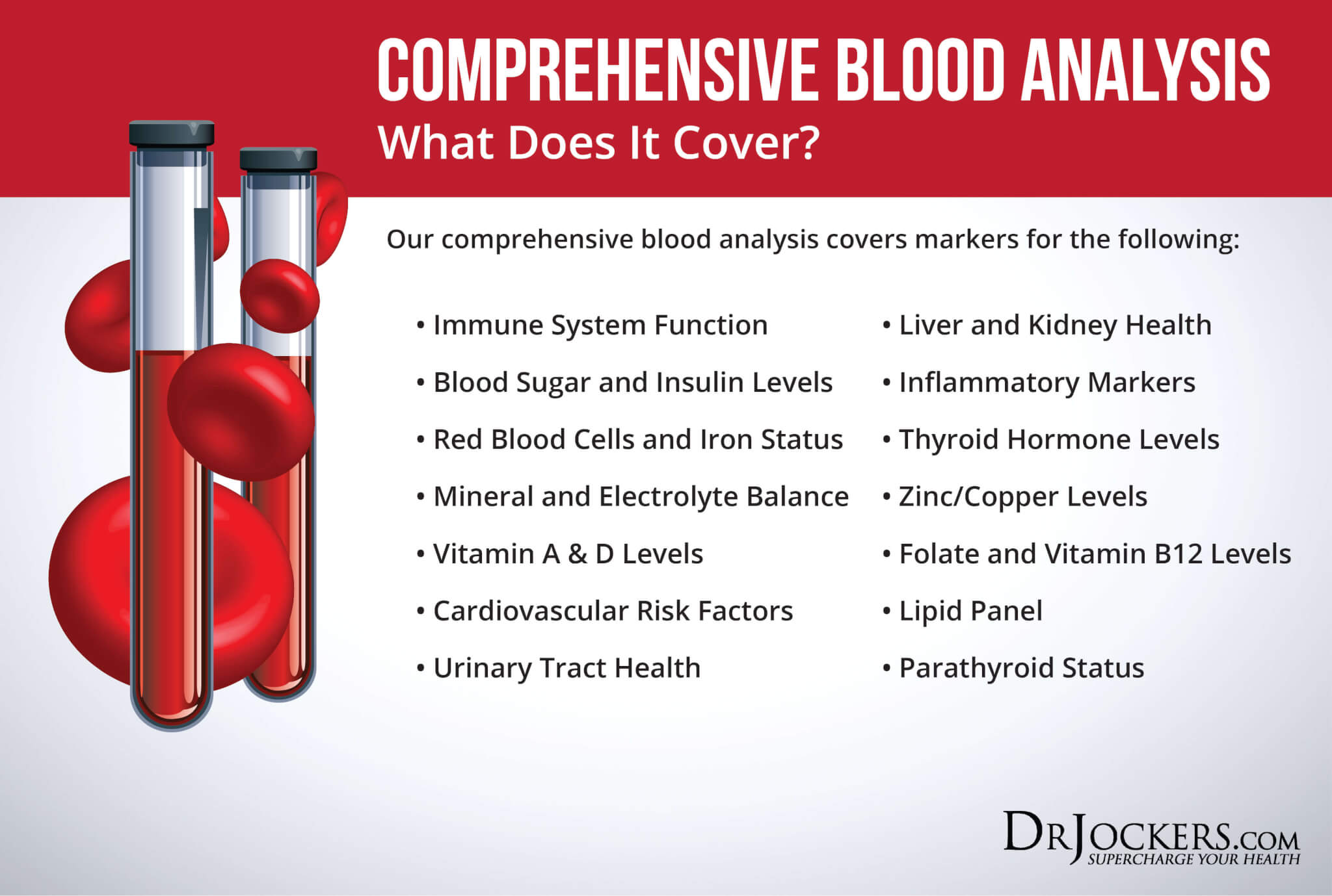 , Comprehensive Blood Analysis