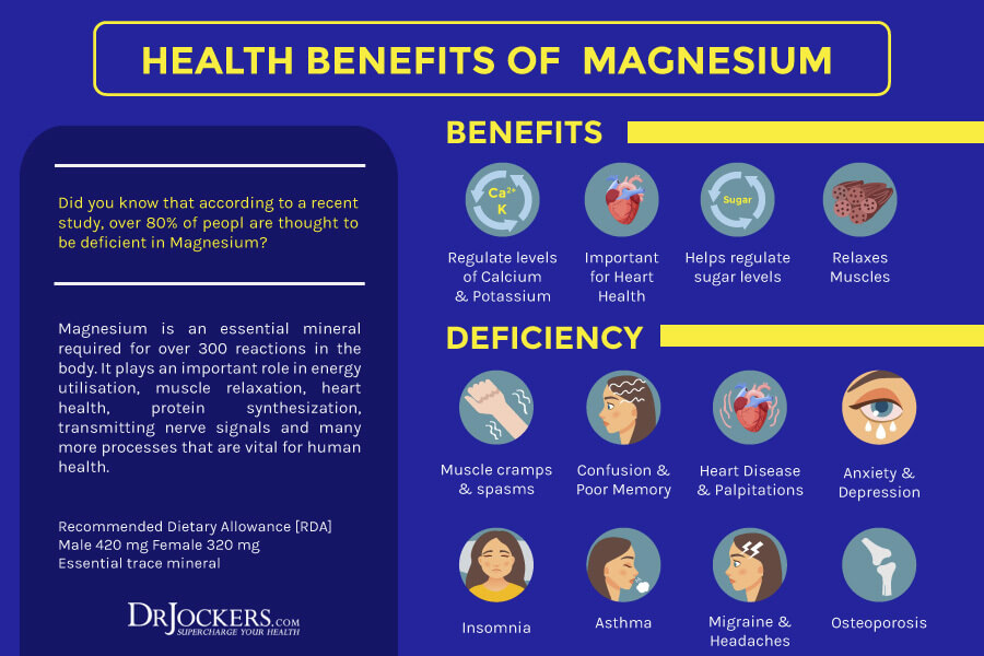 magnesium loading, Magnesium Loading: How To Optimize Magnesium Levels