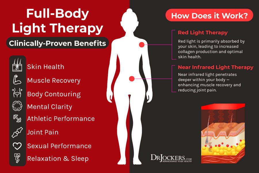 red light, Red Light Therapy:  Improve Skin, Energy & Sleep