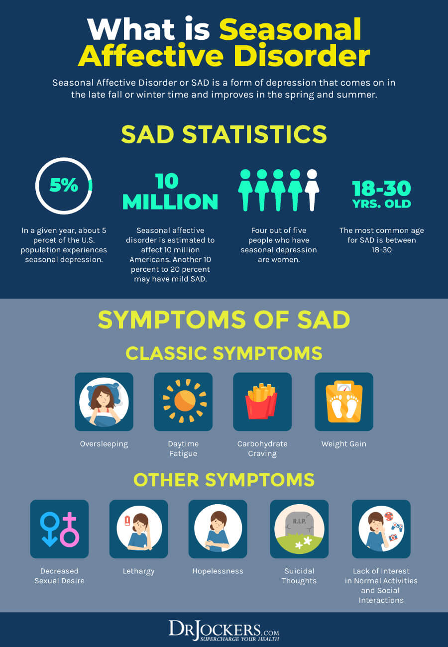 Seasonal Affective Disorder, Seasonal Affective Disorder: Causes, Symptoms & Solutions