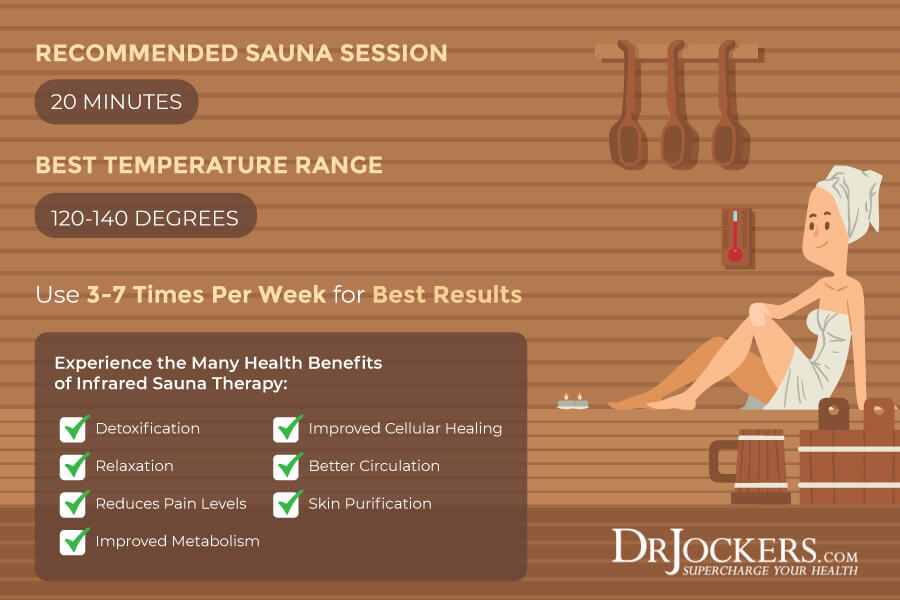 infrared sauna, Infrared Sauna Therapy For Immune and Detox Support