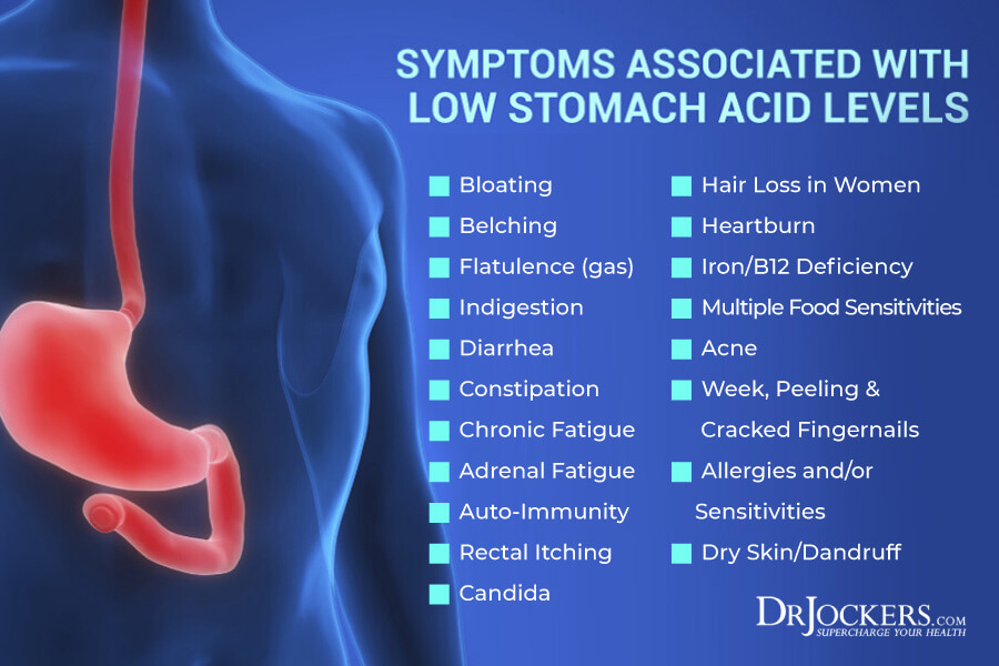 low stomach acid, Causes and Symptoms of Low Stomach Acid