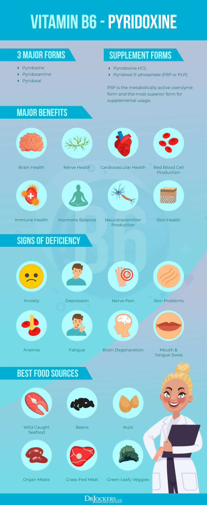 B Vitamin Deficiencies, B Vitamin Deficiencies: Symptoms, Causes, and Solutions