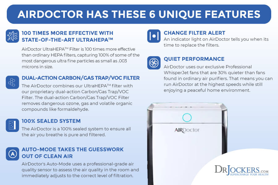 Air Doctor, Air Doctor Review: Home Air Purification For Immune & Respiratory Health