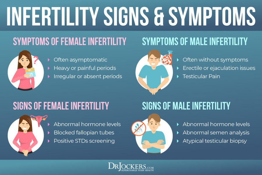 Infertility, Infertility: Root Causes, Labs, and Support Strategies