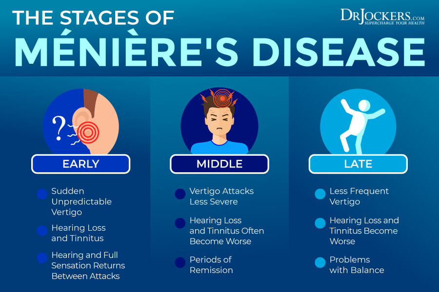 Ménière's Disease, Ménière's Disease: Causes, Symptoms & Support Strategies