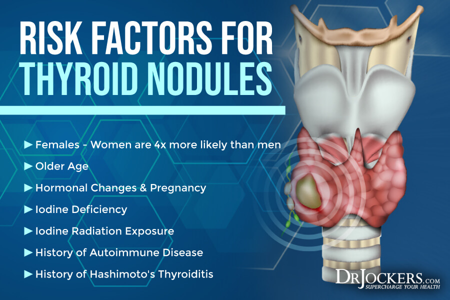 thyroid nodules, Thyroid Nodules: Symptoms, Causes, and Support Strategies