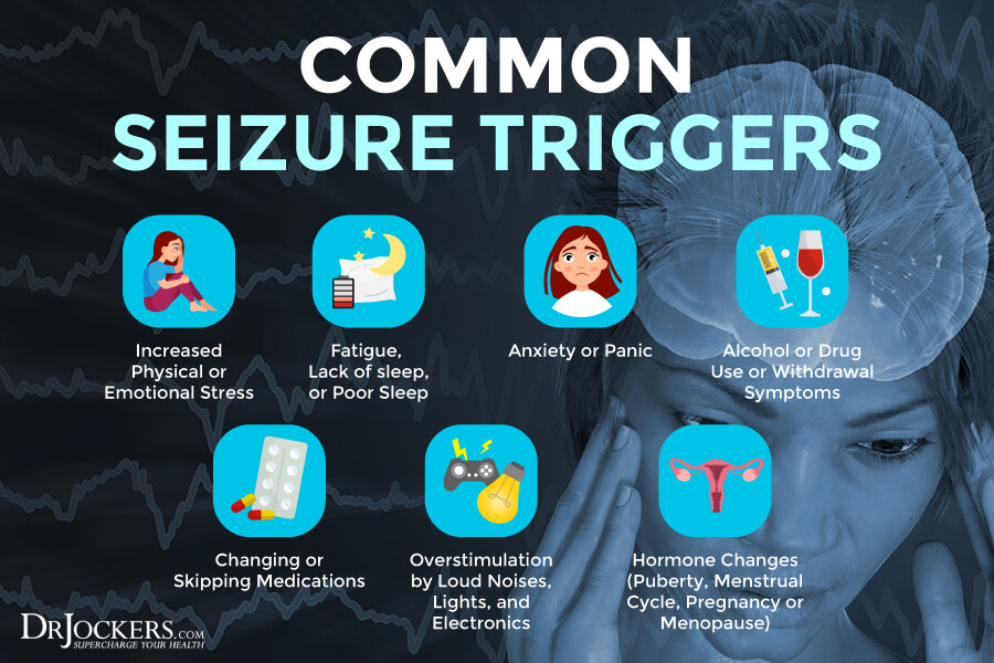 Epilepsy, Epilepsy: Risk Factors and Natural Support Strategies