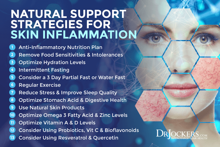 skin inflammation, Skin Inflammation: Symptoms, Causes, and Support Strategies